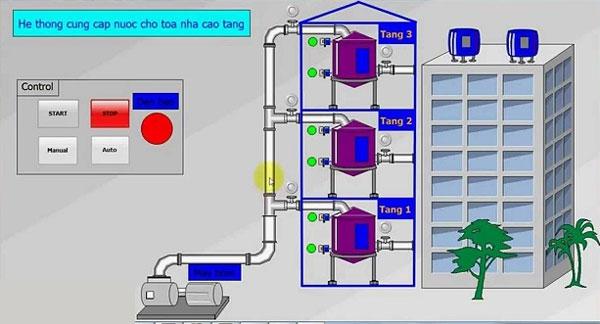 Tìm hiểu tiêu chuẩn lắp đặt hệ thống bơm nước sinh hoạt tòa nhà