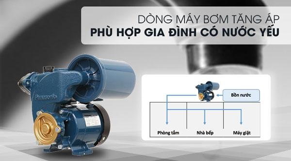 Tìm hiểu chi tiết máy bơm tăng áp nước sinh hoạt trong gia đình - PCCC An Tâm